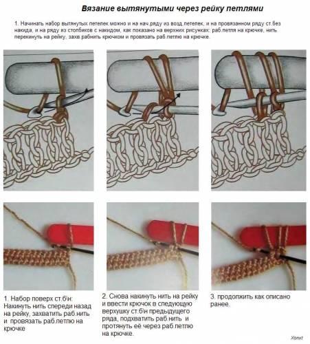 Вязание техника вытянутые петли