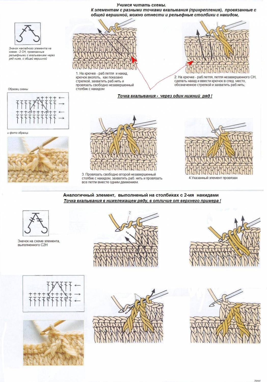 Вязание крючком столбик с накидом описание