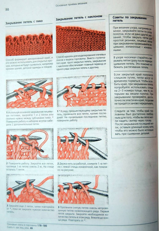 Вязание крючком как заканчивать вязание спицами